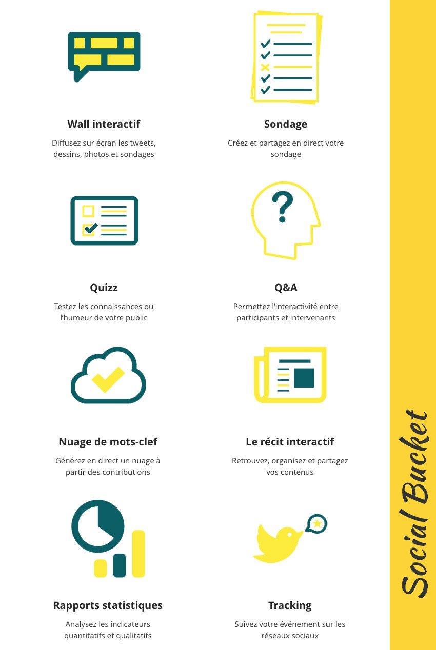Social Bucket : les outils