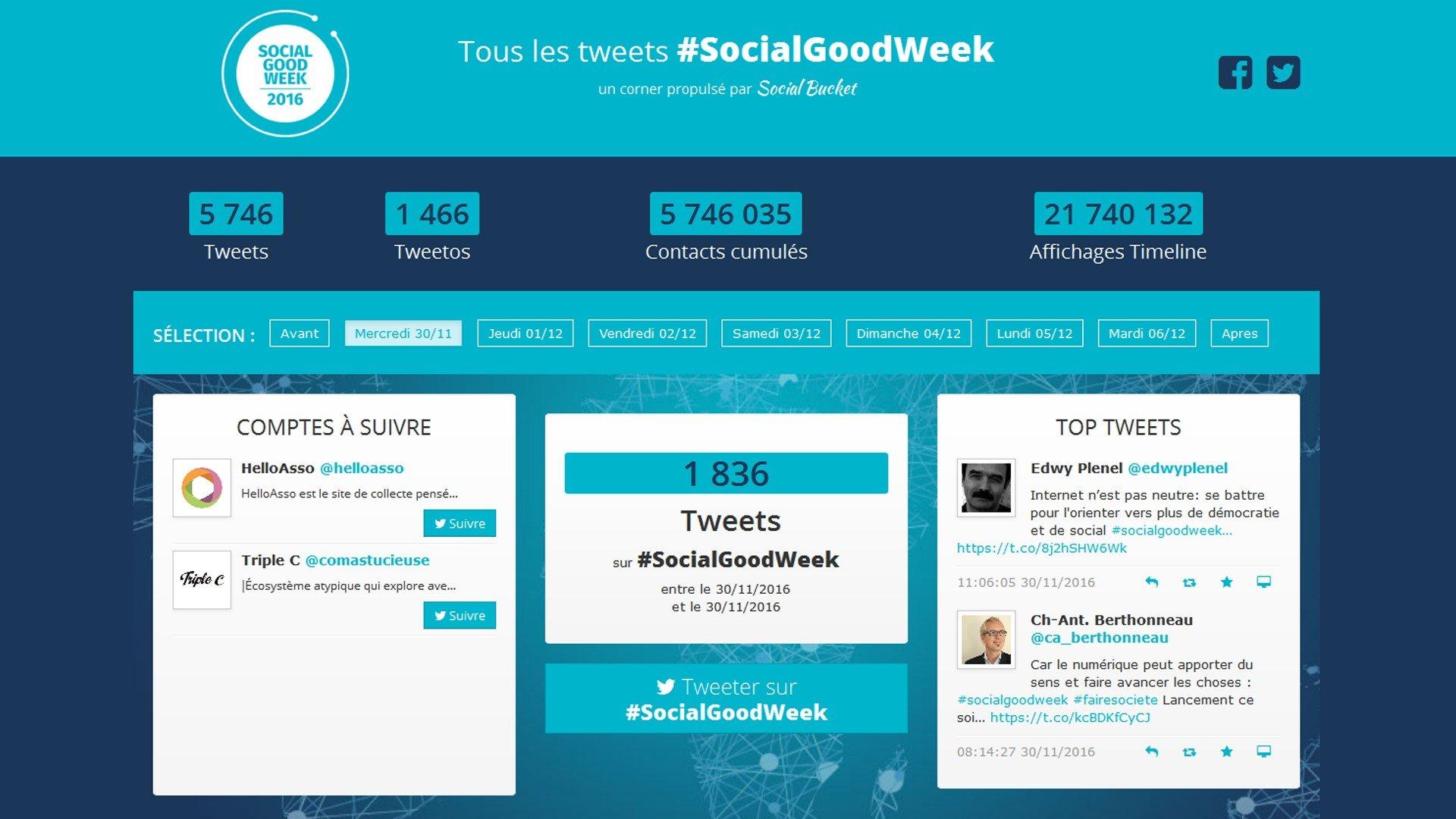 #SocialGoodWeek sur Social Bucket
