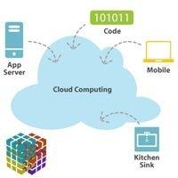 Le cloud au service de votre activité